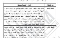 400 جنيه للسكني.. أسعار التصالح في مخالفات البناء بـ3 أحياء بالجيزة