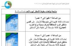 ننشر مواعيد هطول الأمطار على الإسكندرية حسب توقعات الأرصاد