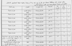 في مزاد علني.. تفاصيل طرح 25 وحدة سكنية للبيع بدمياط
