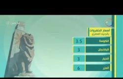 8 الصبح - أسعار الذهب والخضروات ومواعيد القطارات بتاريخ 26/11/2020