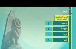 8 الصبح - أسعار الذهب والخضروات ومواعيد الصلاة بتاريخ 4/12/2020