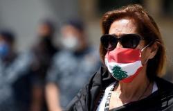 إصابات كورونا.. 4594 حالة في لبنان و 1164 في المغرب