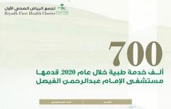أكثر من 700 ألف خدمة طبية قدمها مستشفى الإمام عبدالرحمن الفيصل