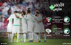 في الـ25 من مارس المقبل.. المنتخب السعودي يلتقي شقيقه الكويتي