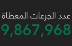 جرعات لقاح كورونا على أعتاب 10 ملايين في السعودية