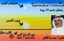 """الفلكي الثقفي لـ """"سبق"""": القمر يغرب قبل الشمس اليوم.. والعيد الخميس"""