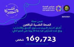 مجلس الصحة الخليجي يقدم أكثر من 169 ألف اختبار و6 آلاف استشارة نفسية