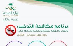"""""""صحة حائل"""" تنفذ 11 جولة رقابية على منافذ بيع التبغ بالمنطقة"""